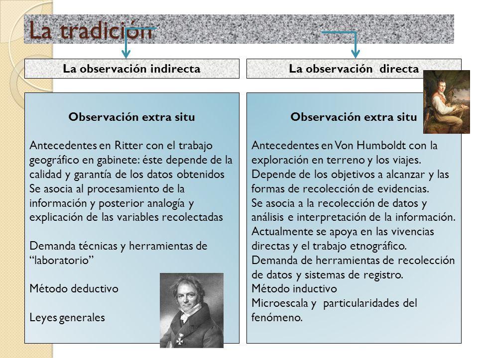 La tradición La observación indirecta La observación directa