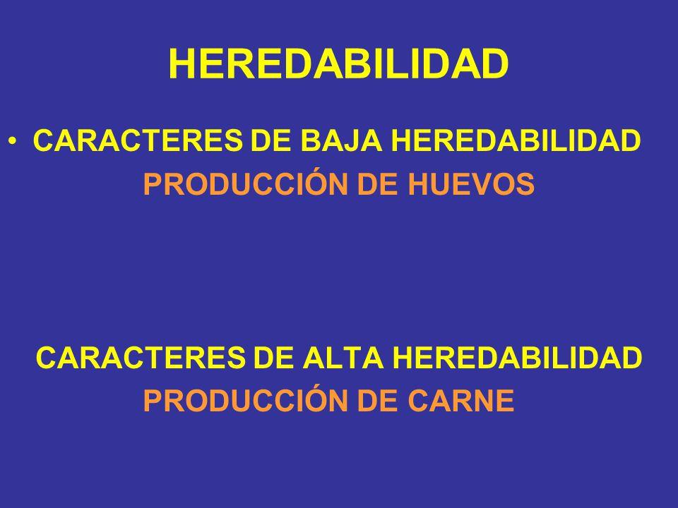 CARACTERES DE ALTA HEREDABILIDAD