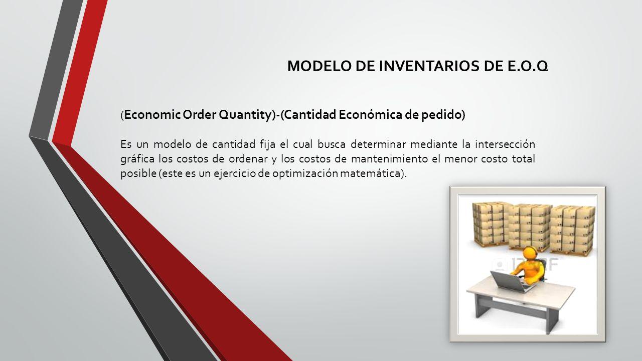 MODELO DE INVENTARIOS DE E.O.Q