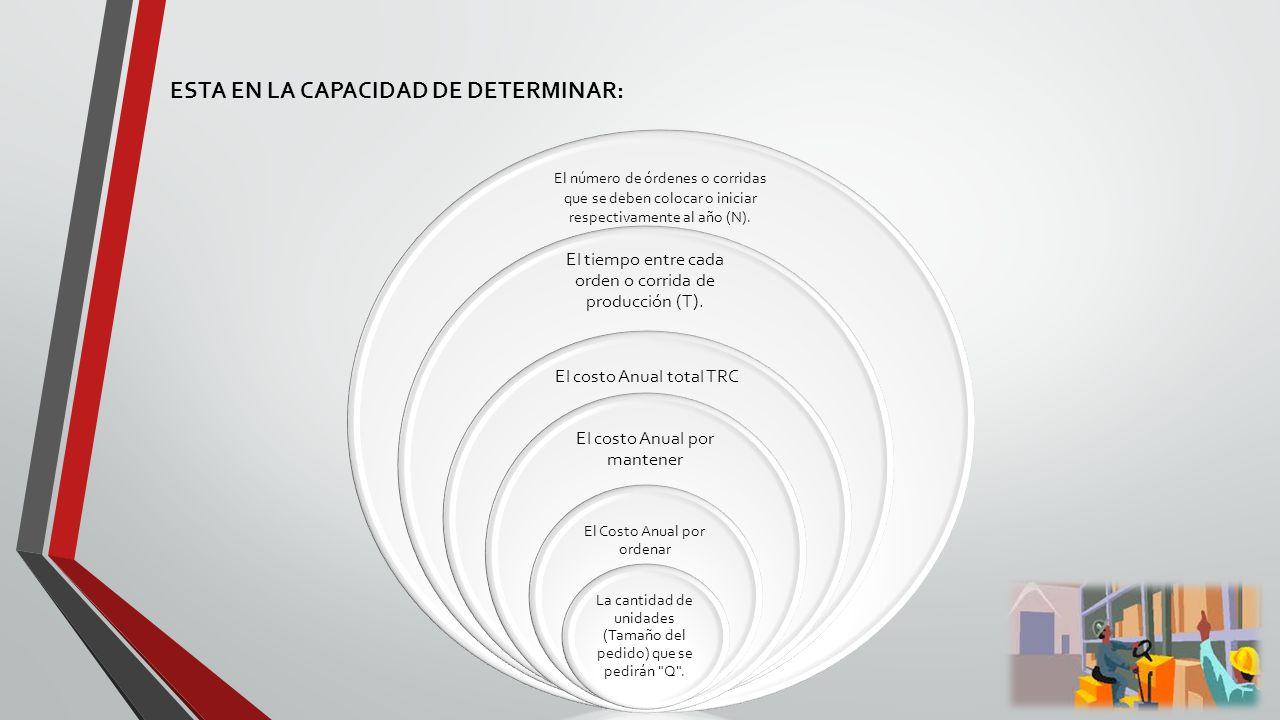 ESTA EN LA CAPACIDAD DE DETERMINAR: