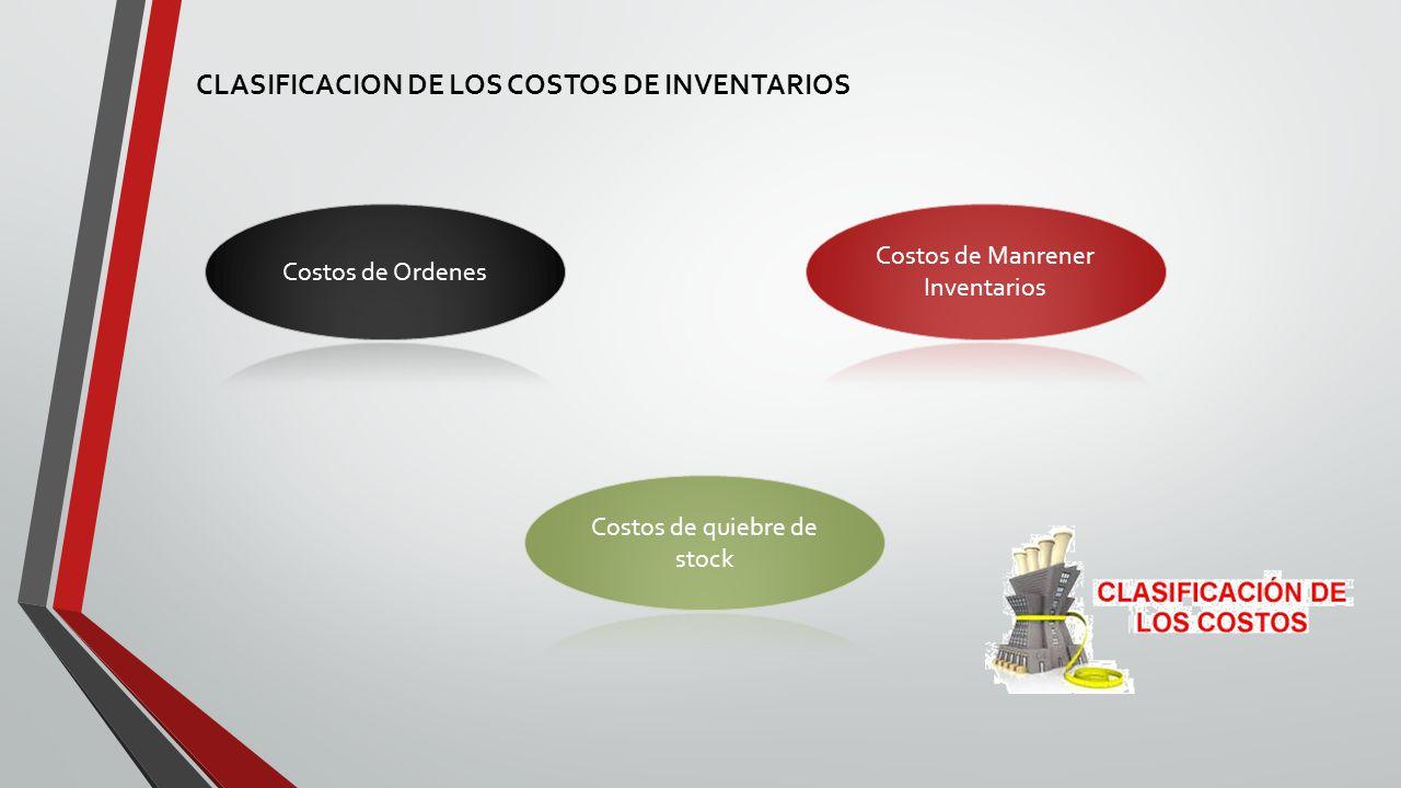 CLASIFICACION DE LOS COSTOS DE INVENTARIOS