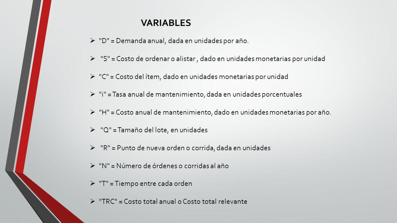 VARIABLES D = Demanda anual, dada en unidades por año.