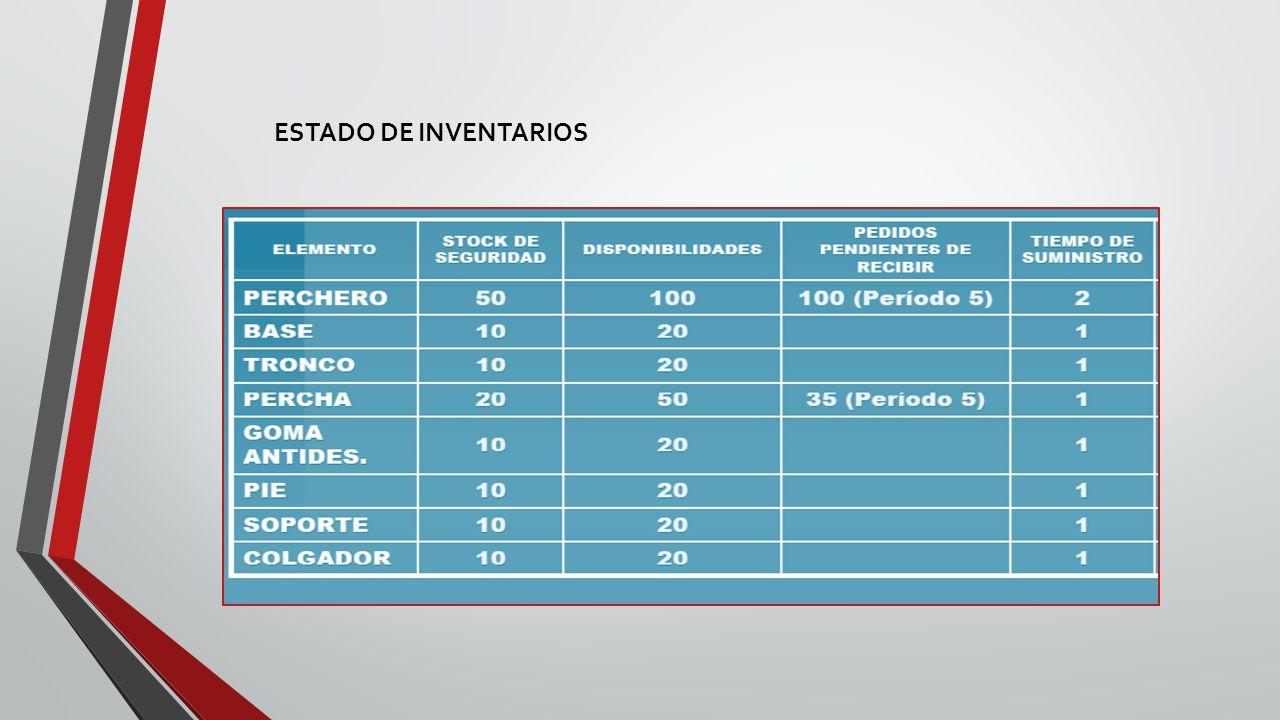 ESTADO DE INVENTARIOS