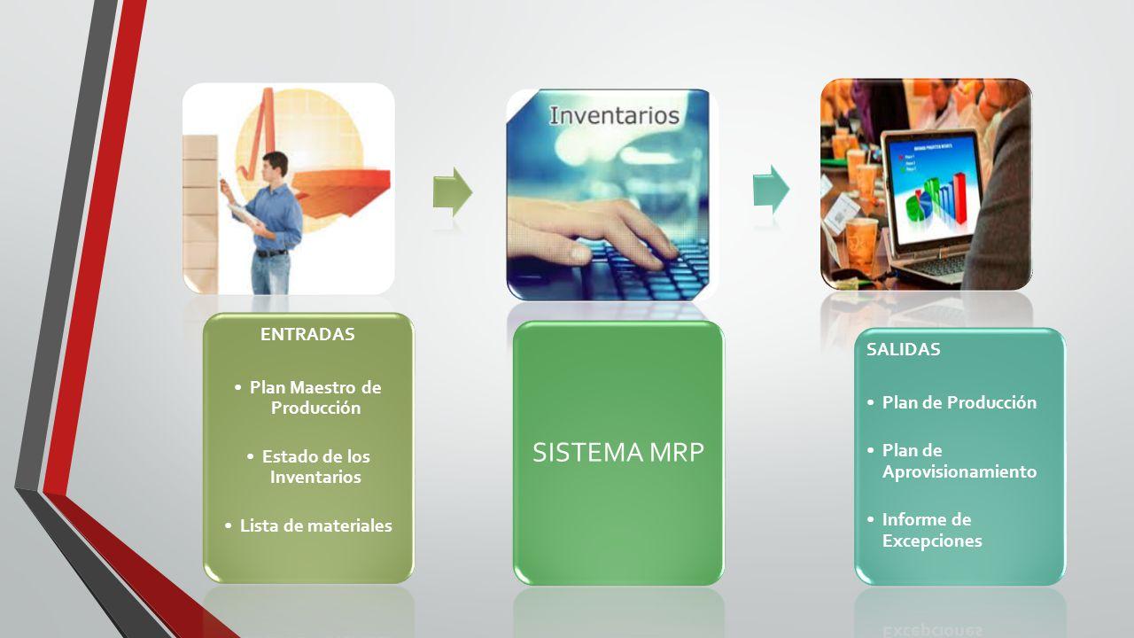 Plan Maestro de Producción Estado de los Inventarios