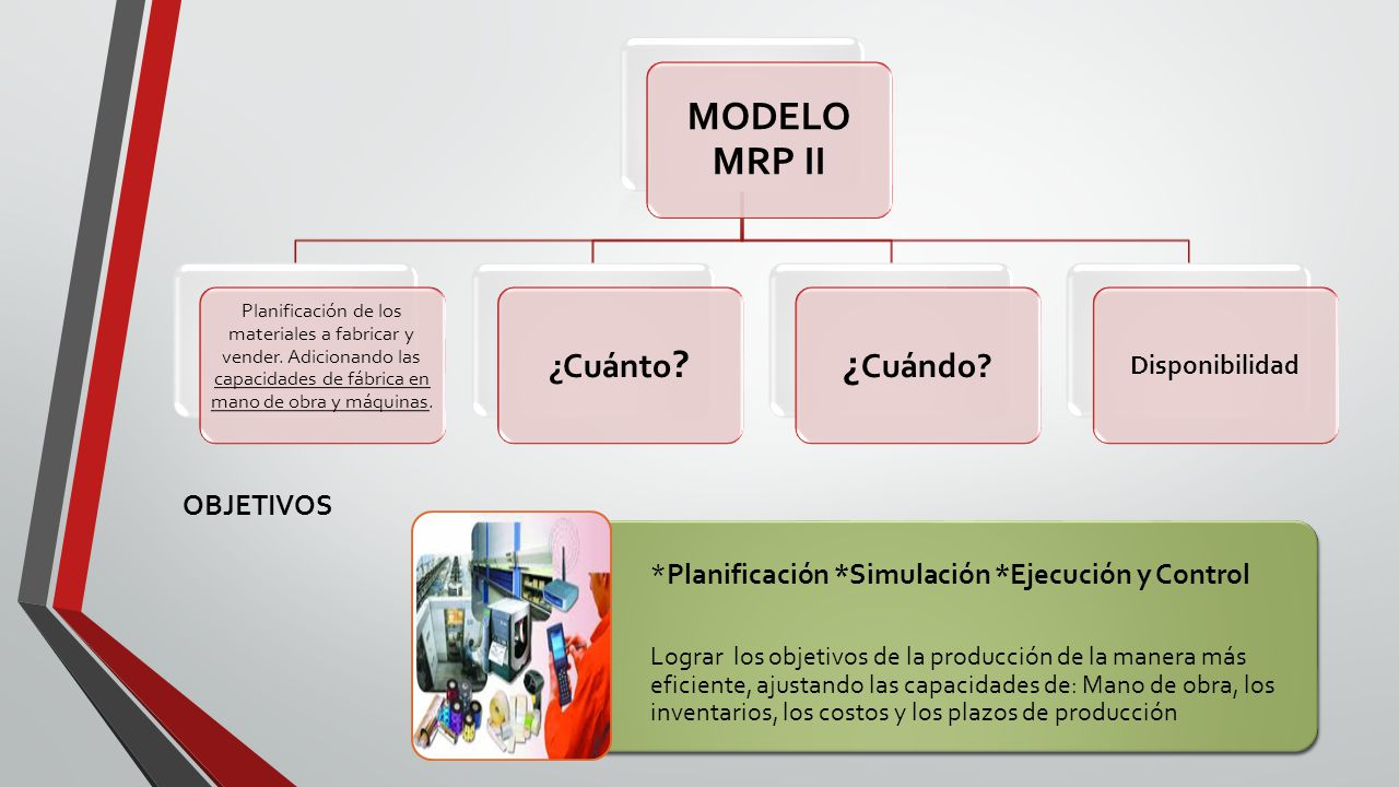 MODELO MRP II ¿Cuándo ¿Cuánto OBJETIVOS