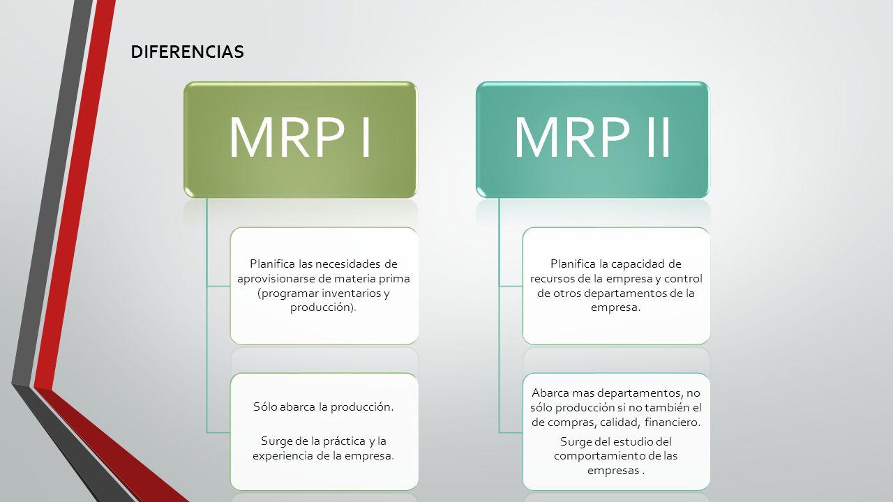 DIFERENCIAS MRP I. Planifica las necesidades de aprovisionarse de materia prima (programar inventarios y producción).