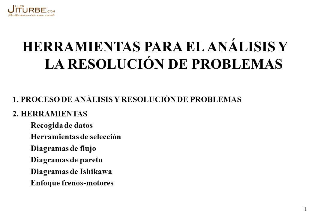 HERRAMIENTAS PARA EL ANÁLISIS Y LA RESOLUCIÓN DE PROBLEMAS