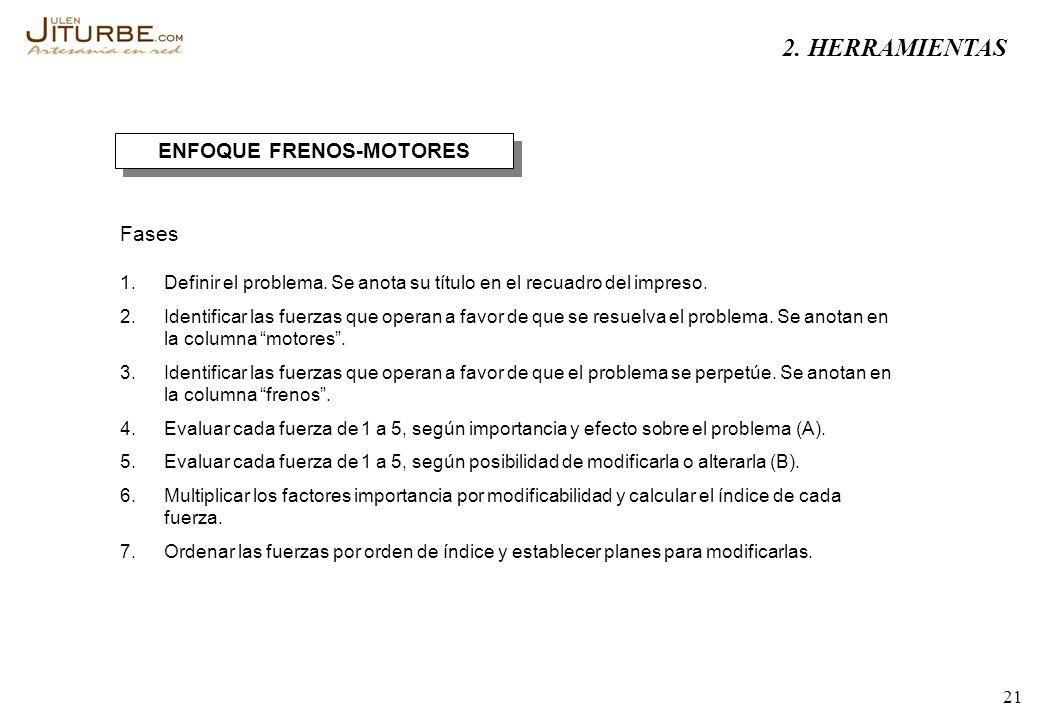 ENFOQUE FRENOS-MOTORES