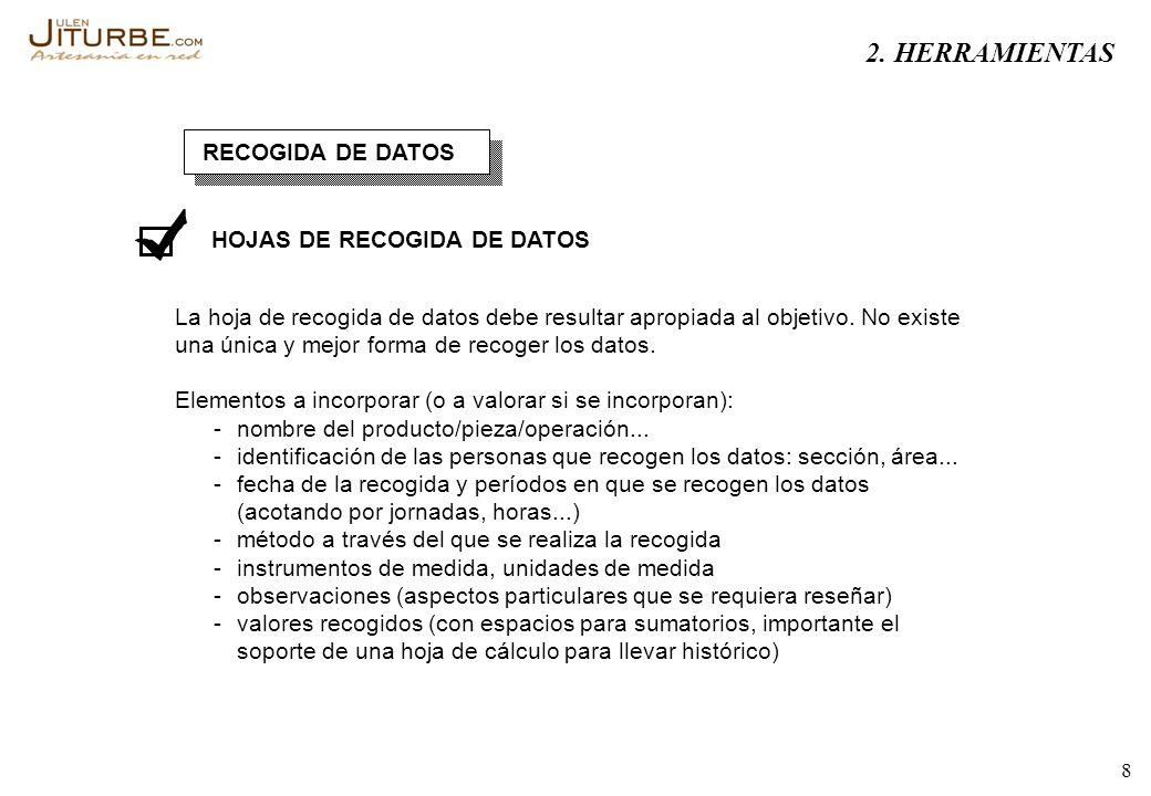2. HERRAMIENTAS RECOGIDA DE DATOS HOJAS DE RECOGIDA DE DATOS