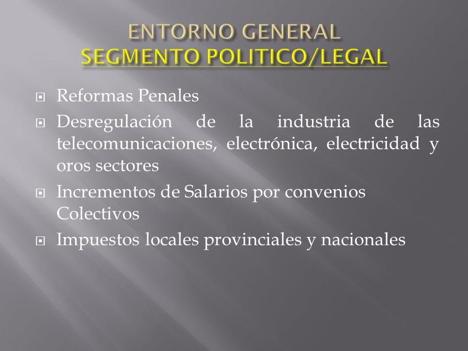ENTORNO GENERAL SEGMENTO POLITICO/LEGAL
