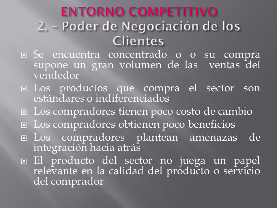 ENTORNO COMPETITIVO 2. – Poder de Negociación de los Clientes