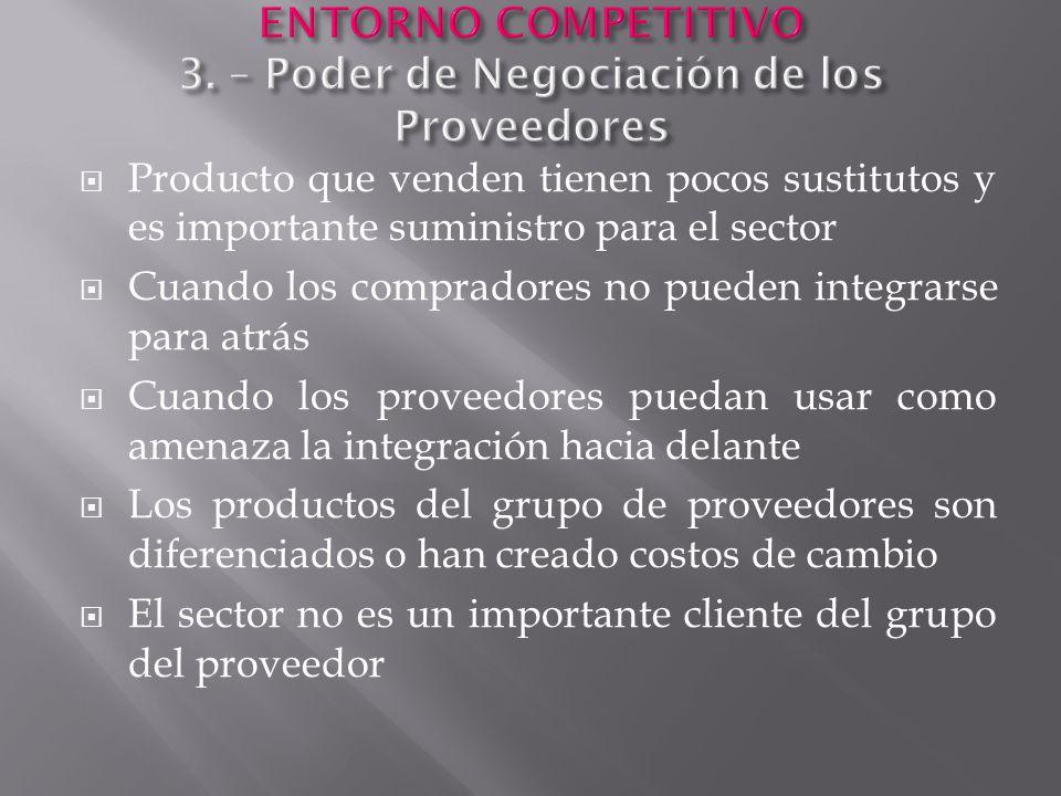 ENTORNO COMPETITIVO 3. – Poder de Negociación de los Proveedores