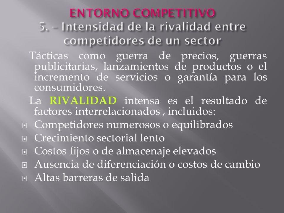 ENTORNO COMPETITIVO 5. – Intensidad de la rivalidad entre competidores de un sector