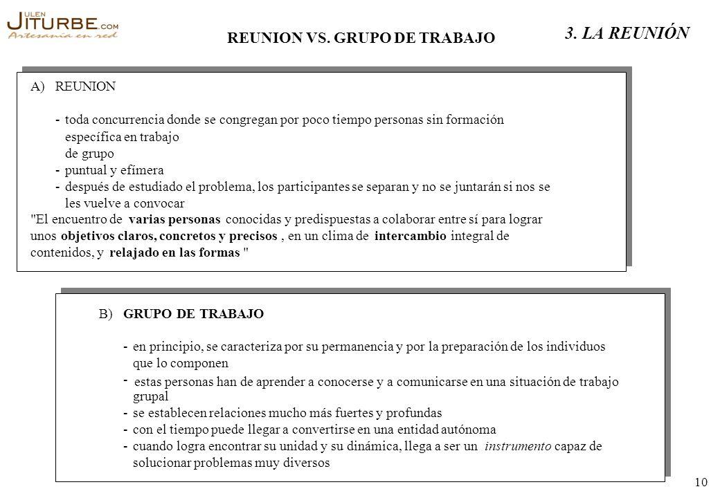 3. LA REUNIÓN REUNION VS. GRUPO DE TRABAJO A) REUNION -