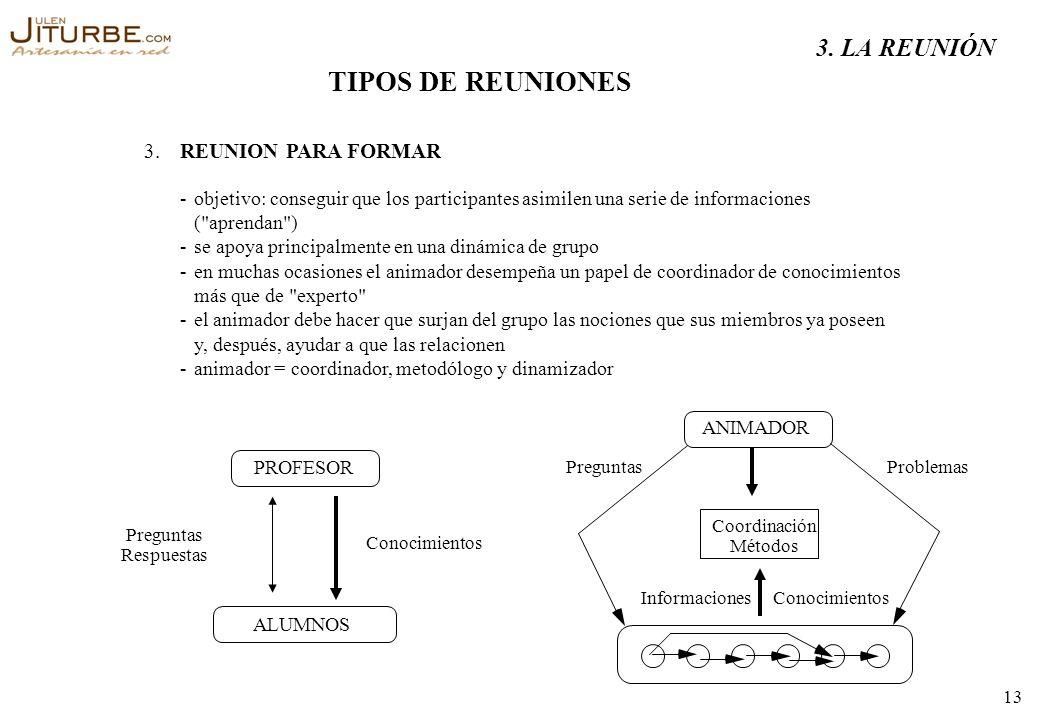 TIPOS DE REUNIONES 3. LA REUNIÓN 3. REUNION PARA FORMAR -