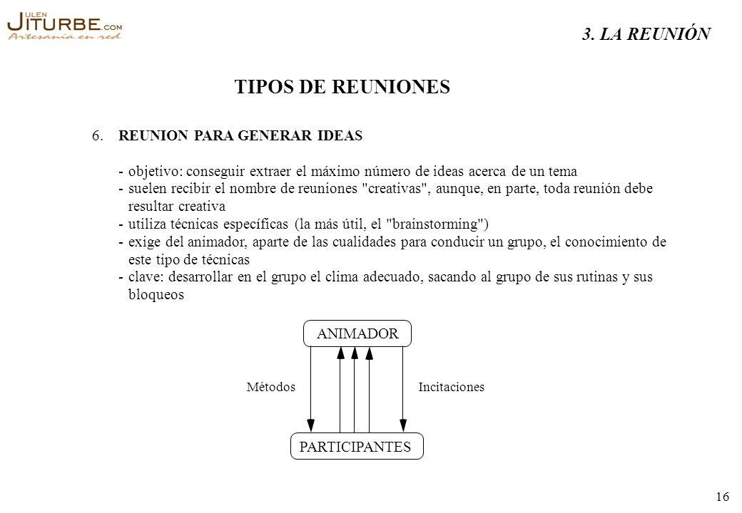 TIPOS DE REUNIONES 3. LA REUNIÓN 6. REUNION PARA GENERAR IDEAS -