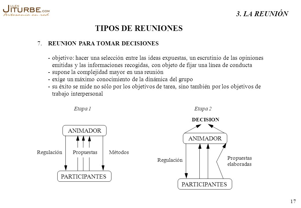 TIPOS DE REUNIONES 3. LA REUNIÓN 7. REUNION PARA TOMAR DECISIONES -