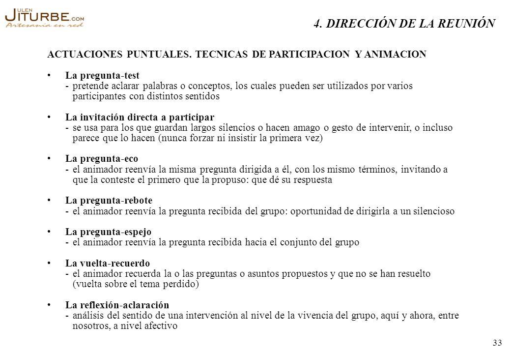 4. DIRECCIÓN DE LA REUNIÓN