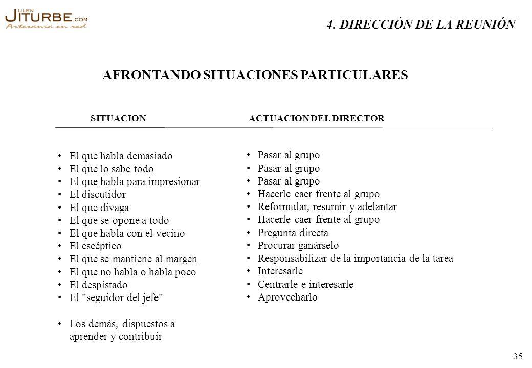 AFRONTANDO SITUACIONES PARTICULARES