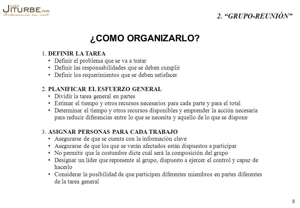 ¿COMO ORGANIZARLO 2. GRUPO-REUNIÓN 1. DEFINIR LA TAREA •