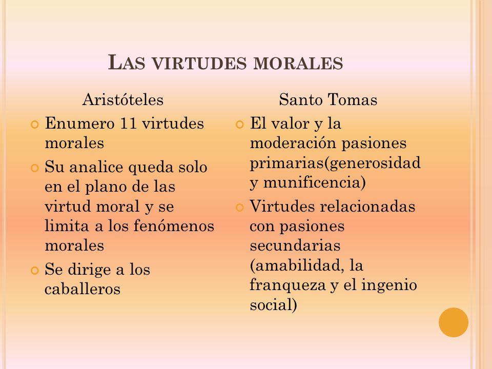 Las virtudes morales Aristóteles Enumero 11 virtudes morales