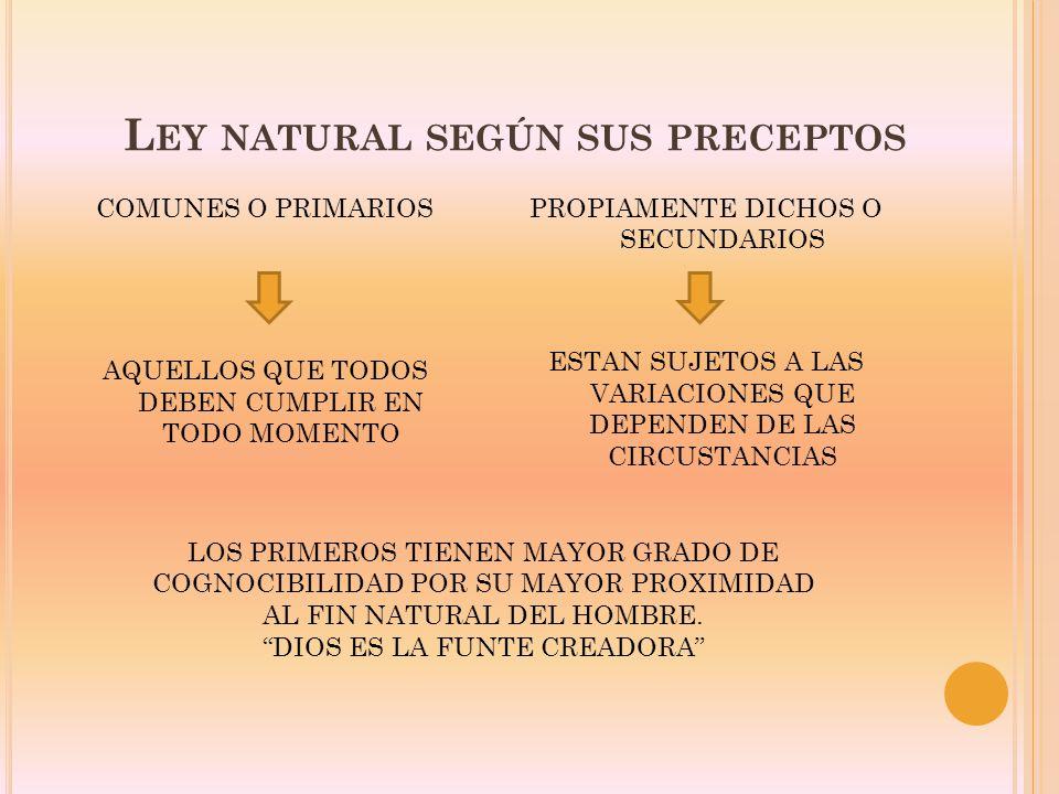 Ley natural según sus preceptos