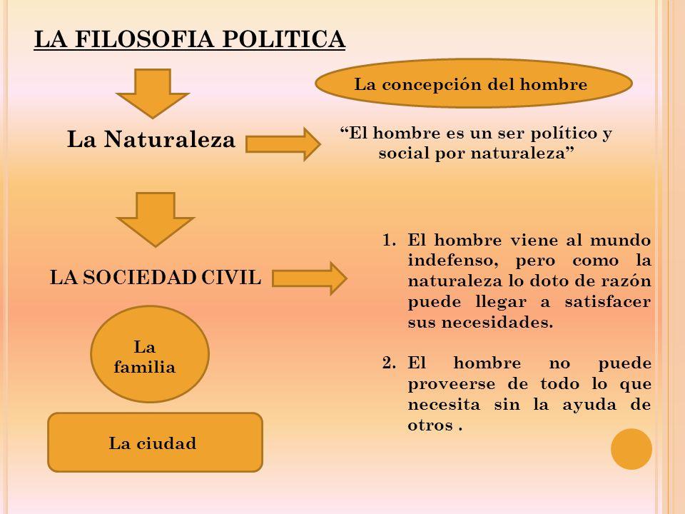 LA FILOSOFIA POLITICA La Naturaleza