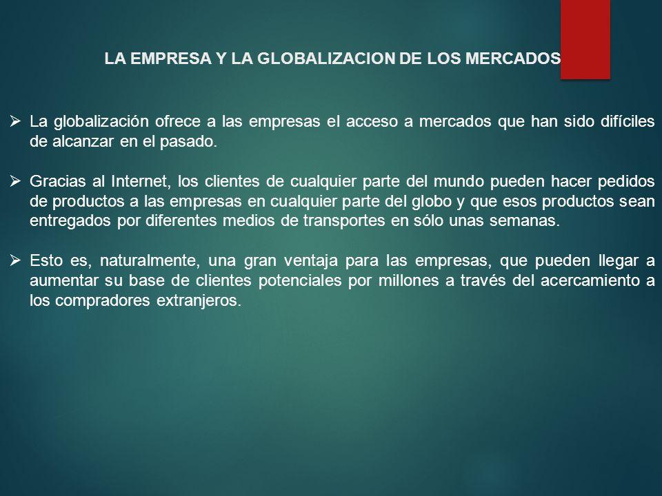 LA EMPRESA Y LA GLOBALIZACION DE LOS MERCADOS