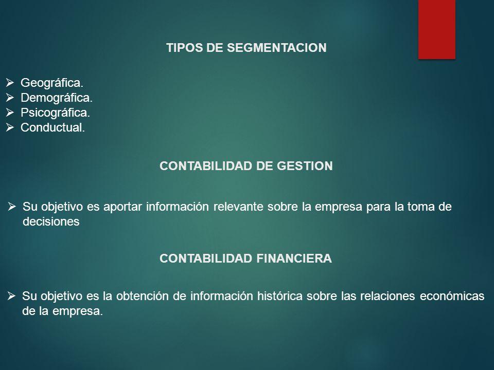 CONTABILIDAD DE GESTION CONTABILIDAD FINANCIERA
