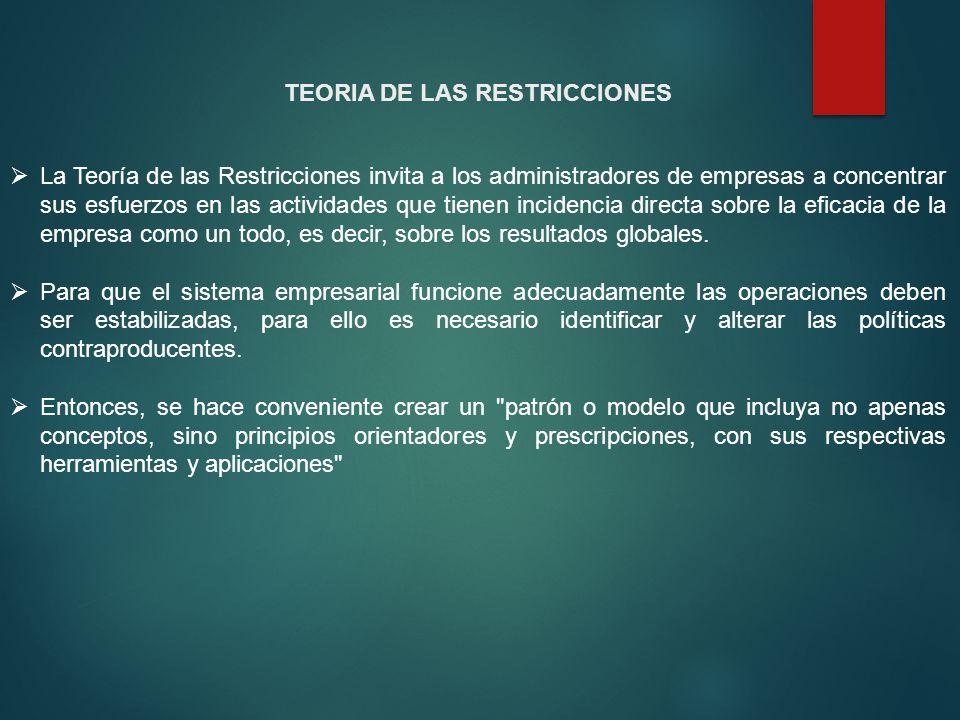 TEORIA DE LAS RESTRICCIONES