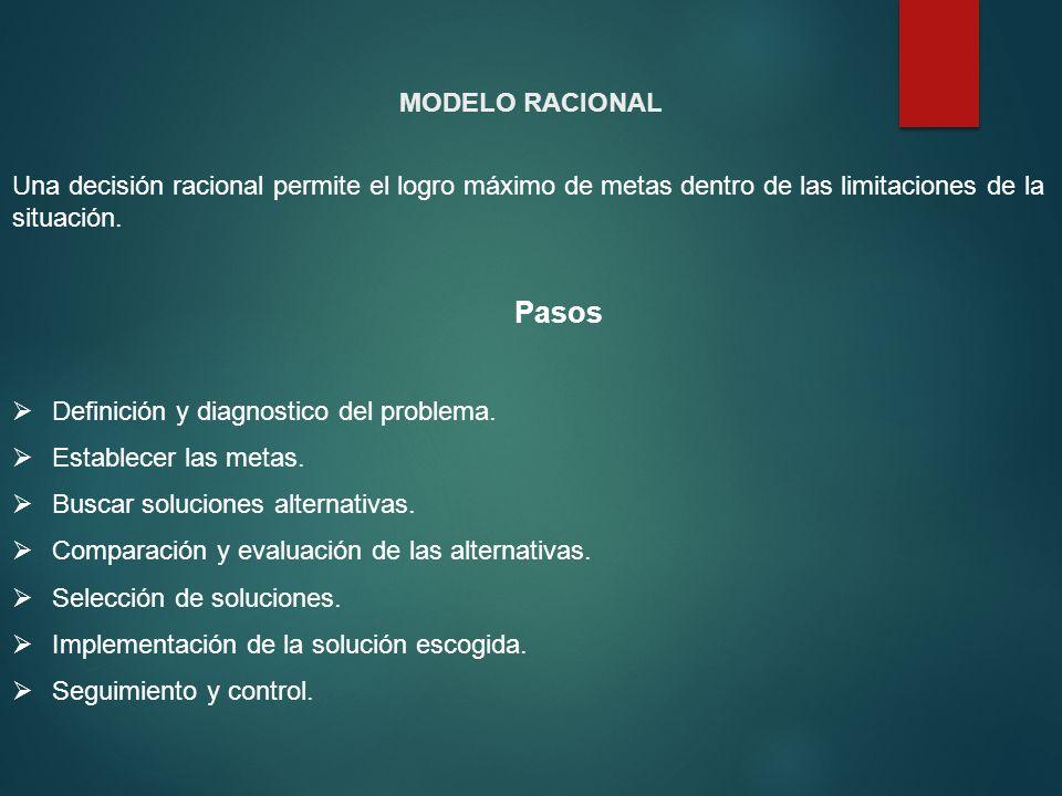 MODELO RACIONAL Una decisión racional permite el logro máximo de metas dentro de las limitaciones de la situación.