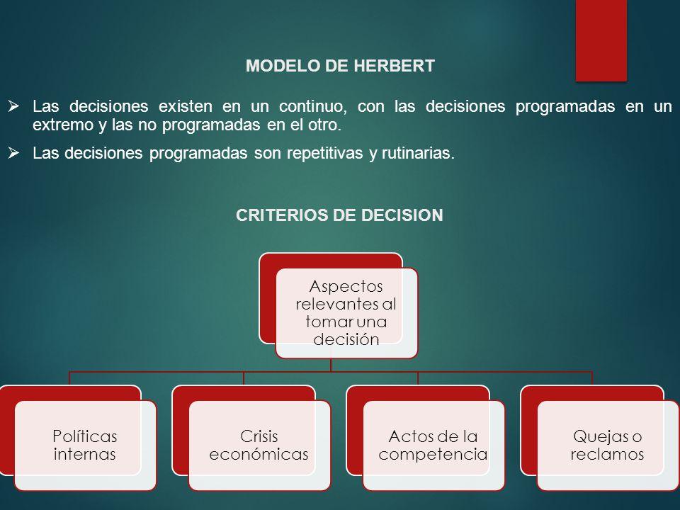 MODELO DE HERBERT CRITERIOS DE DECISION