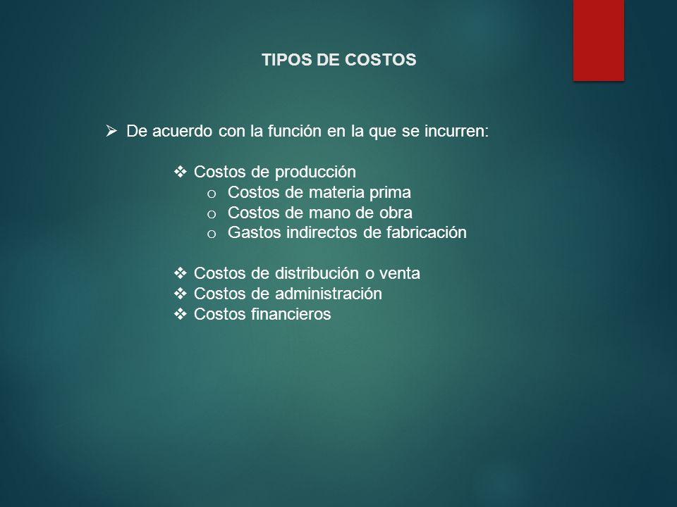TIPOS DE COSTOS De acuerdo con la función en la que se incurren: Costos de producción. Costos de materia prima.