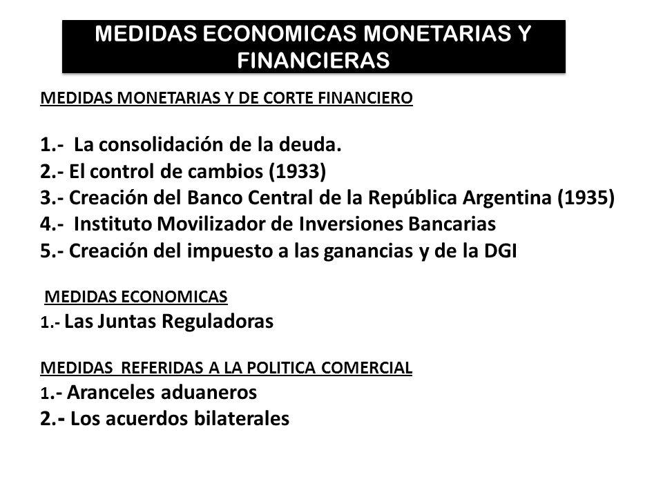 MEDIDAS ECONOMICAS MONETARIAS Y FINANCIERAS