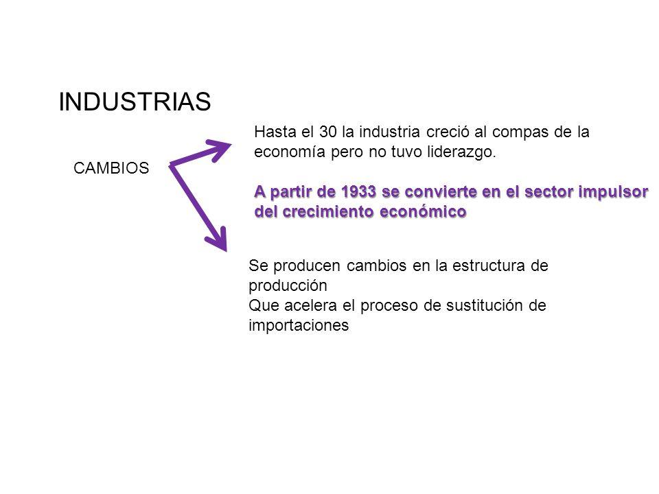 INDUSTRIAS Hasta el 30 la industria creció al compas de la