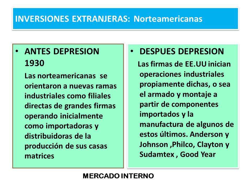INVERSIONES EXTRANJERAS: Norteamericanas