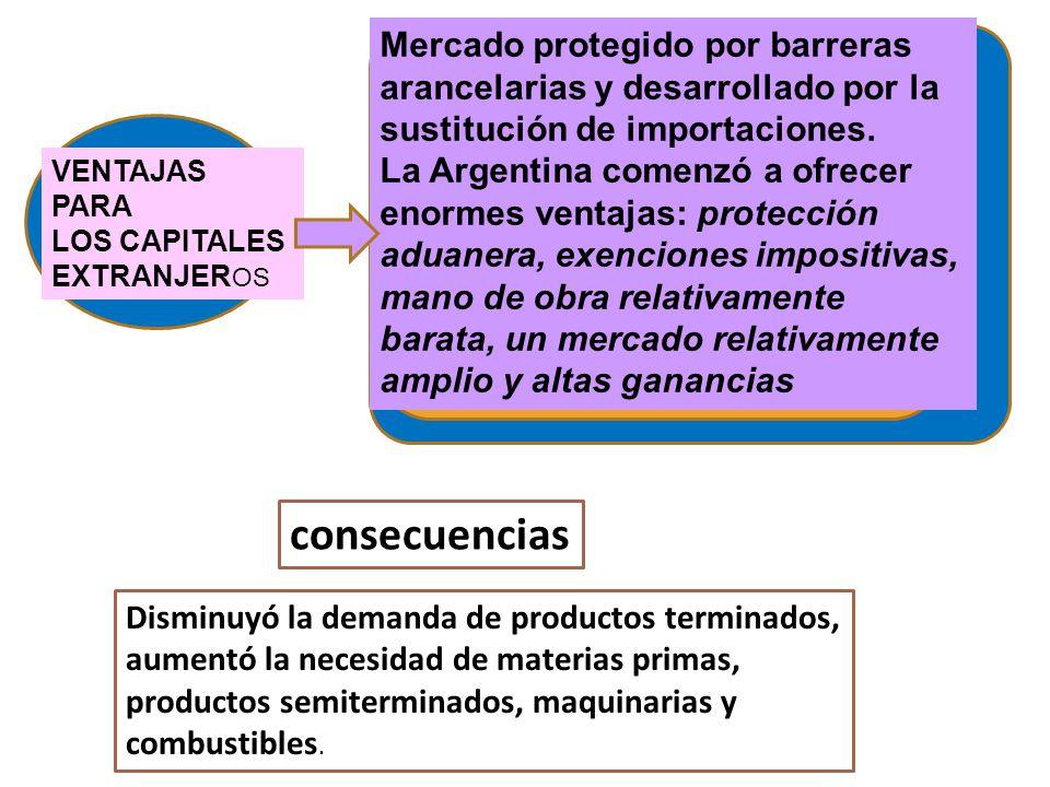 Mercado protegido por barreras arancelarias y desarrollado por la sustitución de importaciones.