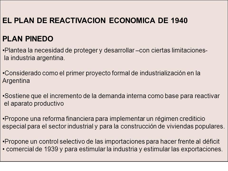 EL PLAN DE REACTIVACION ECONOMICA DE 1940 PLAN PINEDO