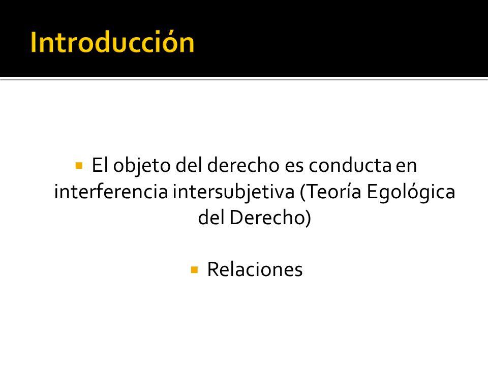 Introducción El objeto del derecho es conducta en interferencia intersubjetiva (Teoría Egológica del Derecho)