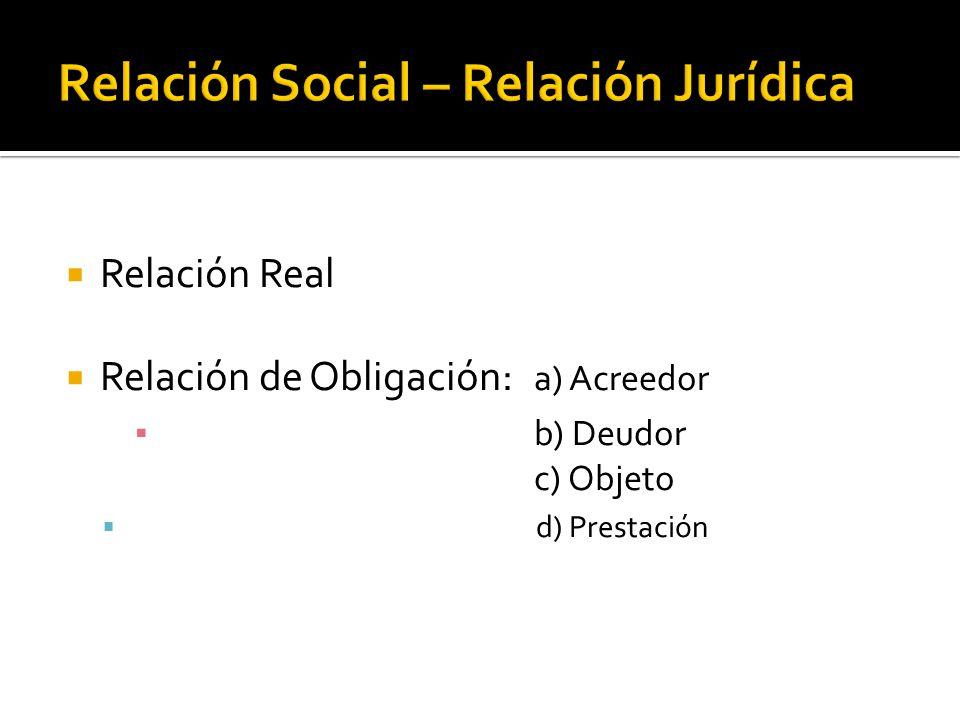 Relación Social – Relación Jurídica