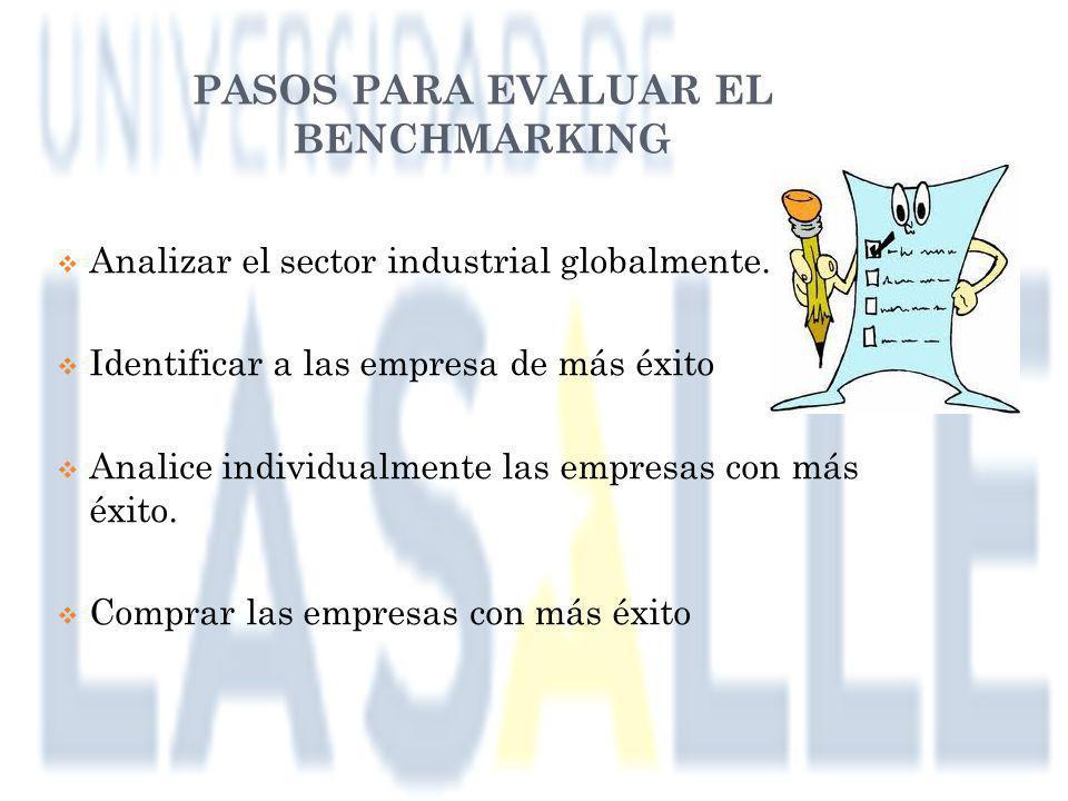 Pasos para evaluar el benchmarking