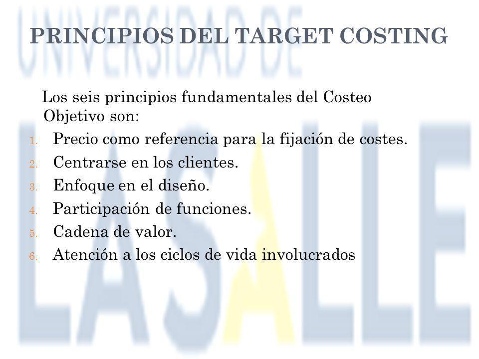 PRINCIPIOS DEL TARGET COSTING