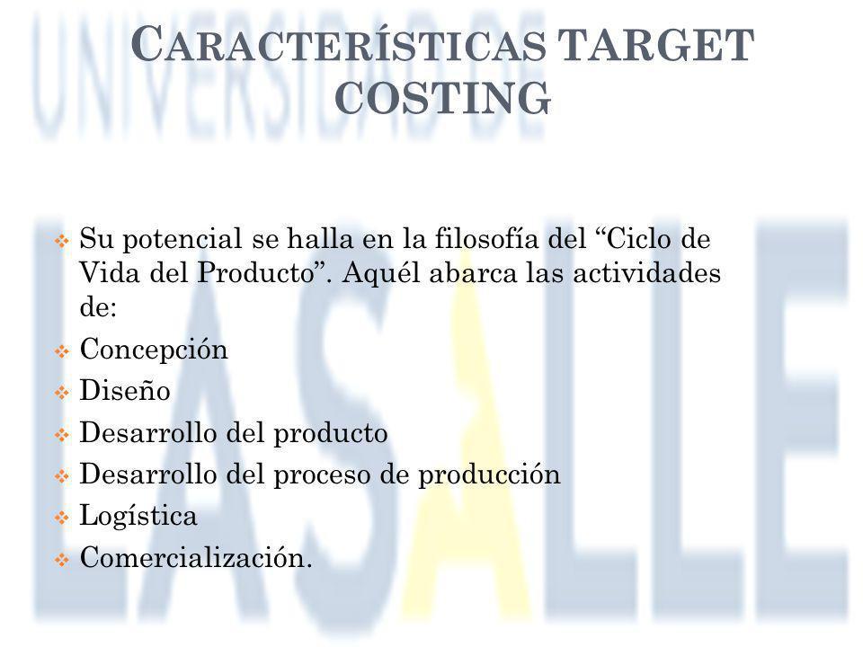 Características TARGET COSTING