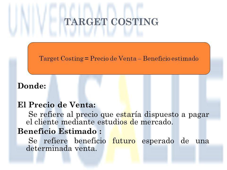 Target Costing = Precio de Venta – Beneficio estimado