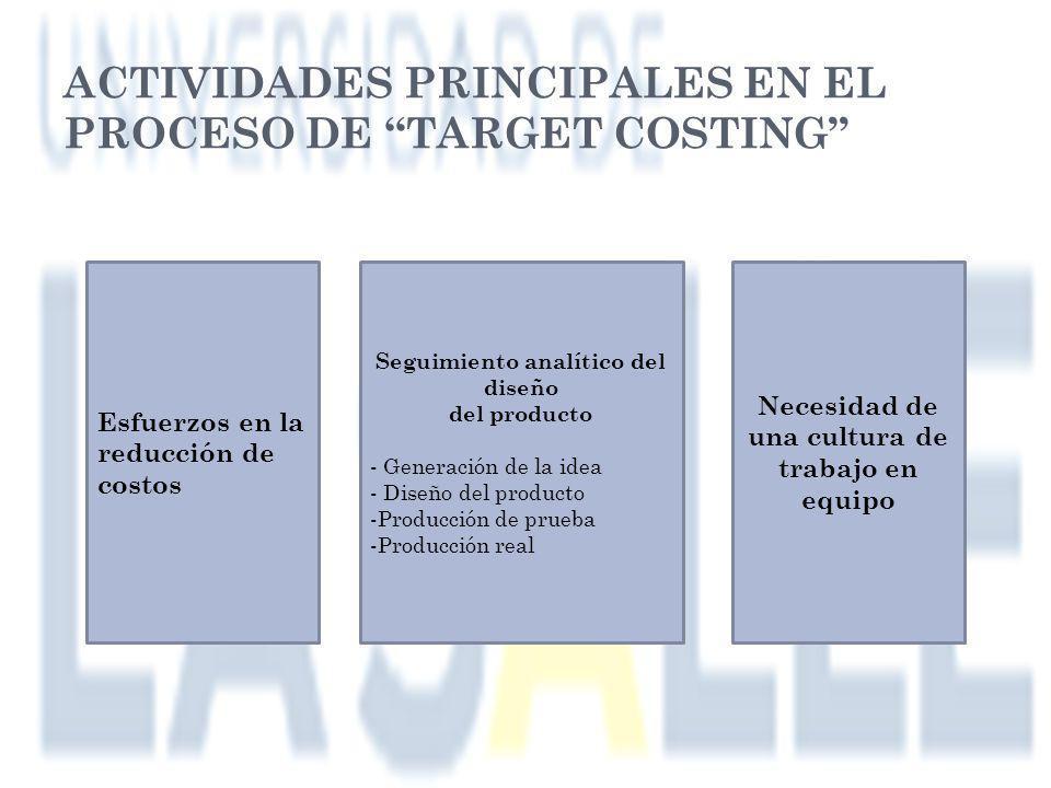 ACTIVIDADES PRINCIPALES EN EL PROCESO DE TARGET COSTING