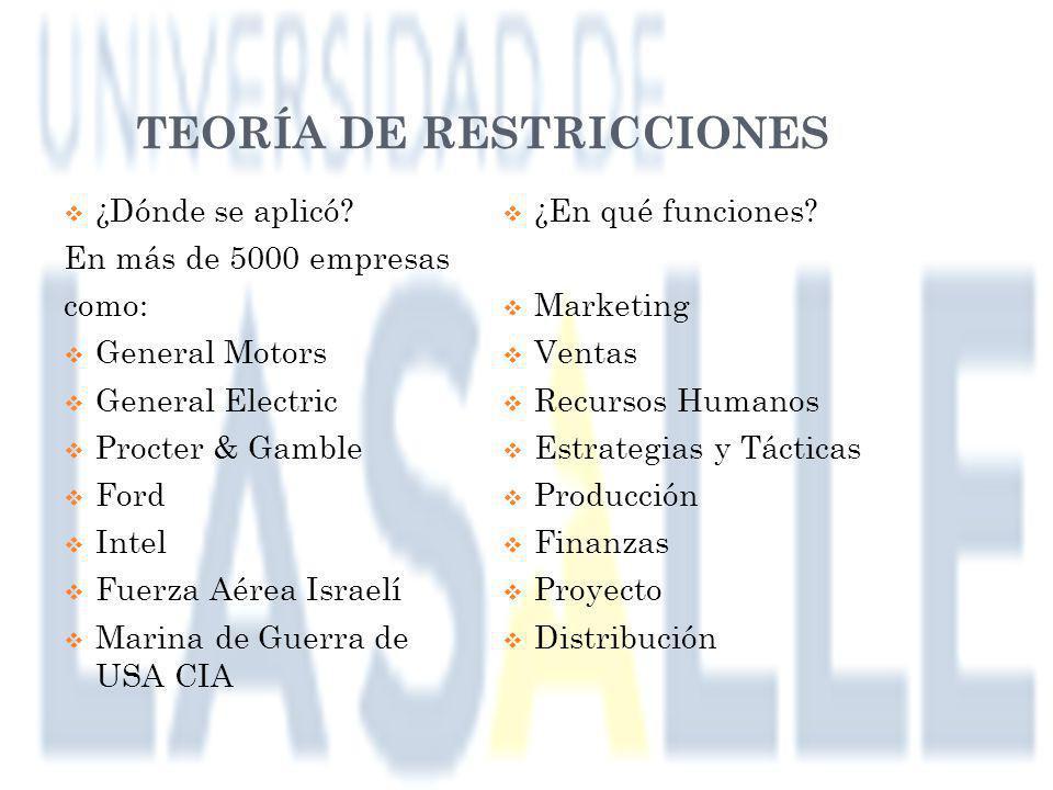 TEORÍA DE RESTRICCIONES