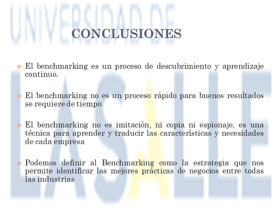 conclusiones El benchmarking es un proceso de descubrimiento y aprendizaje continuo.