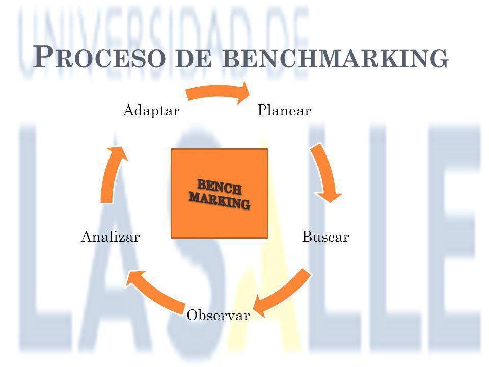 Proceso de benchmarking
