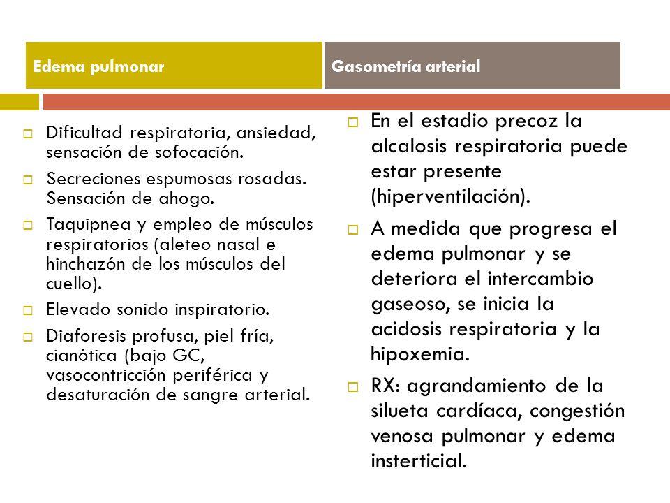 Edema pulmonar Gasometría arterial. En el estadio precoz la alcalosis respiratoria puede estar presente (hiperventilación).