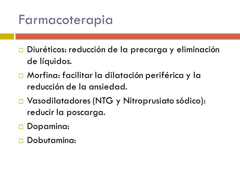 Farmacoterapia Diuréticos: reducción de la precarga y eliminación de líquidos.